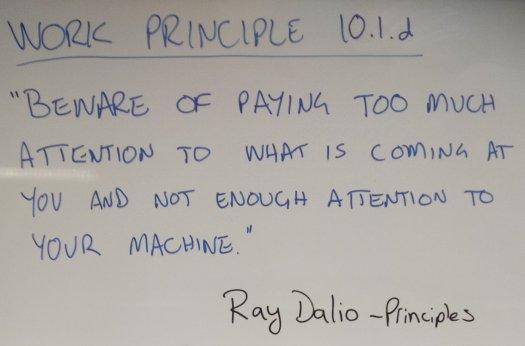Work Principle 10.1.d