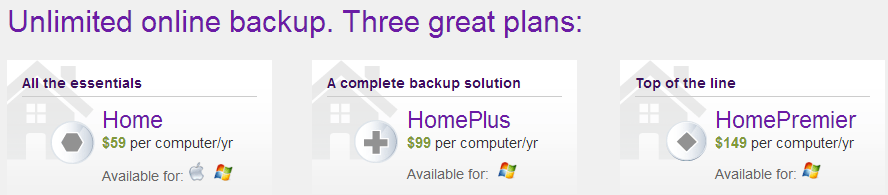Carbonite Pricing for Unlimited Online Backup
