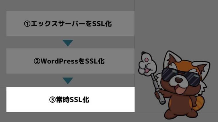 SSL手順③