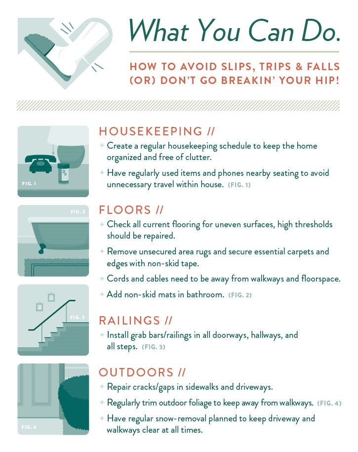 Fall Prevention Poster