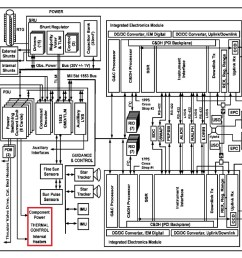 systemblockdiagramdetailed [ 1417 x 920 Pixel ]