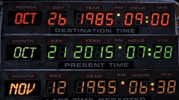 Back to the Future Dashboard October 21 2015
