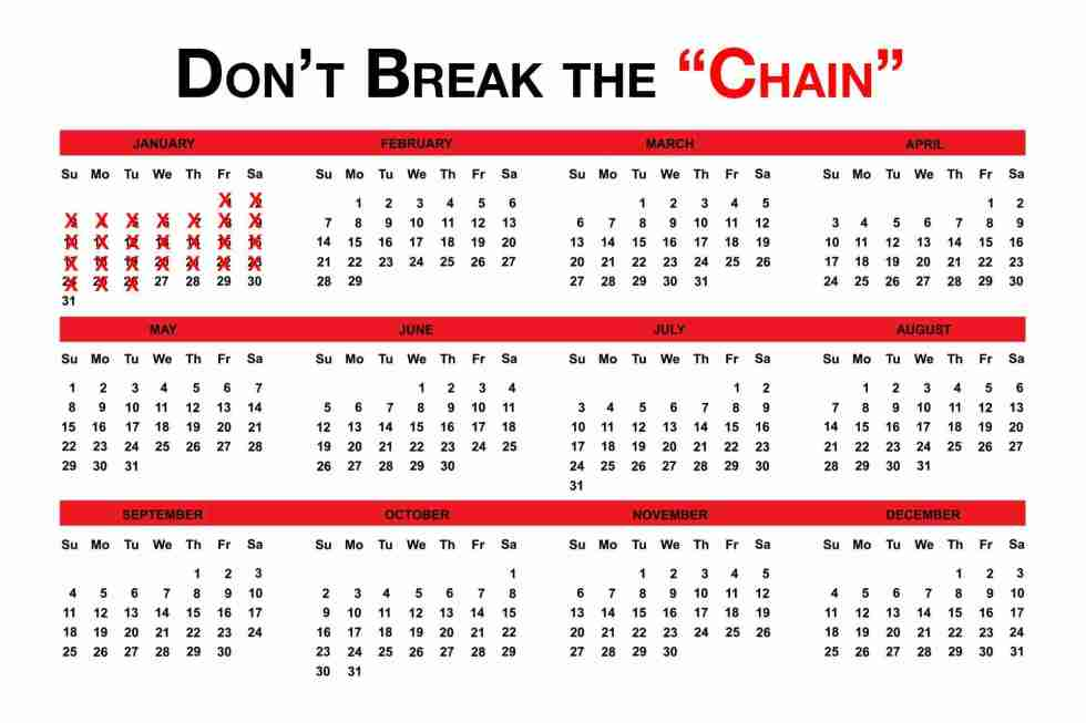 Don't break the chain calendar with red x marked for first three weeks of January
