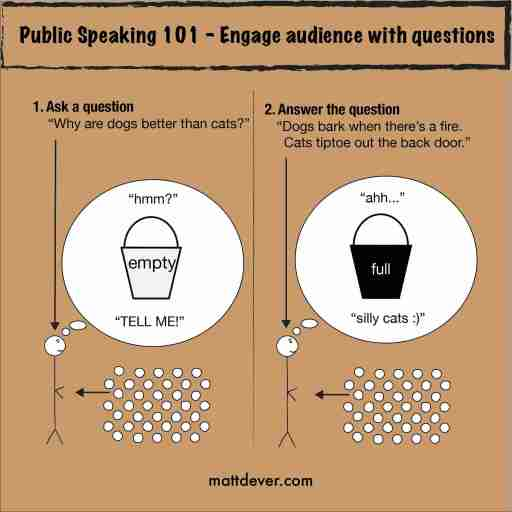 Public Speaking 101 - Engage audience with questions.  1. Ask a question which creates an empty bucket in a person's mind.  2. Answer the question which fills the bucket.