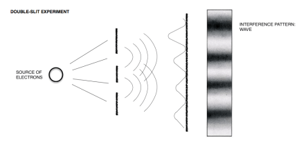 interferance pattern diagram