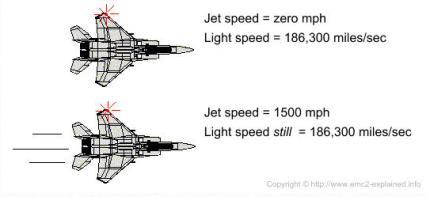 jet light speed