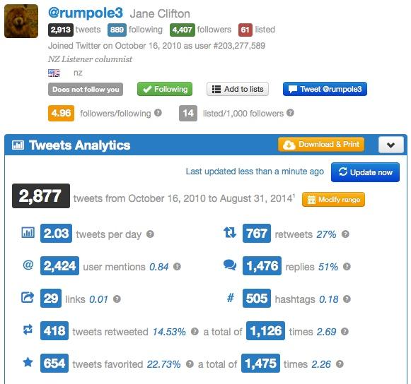 _rumpole3_s_profile____Twitonomy