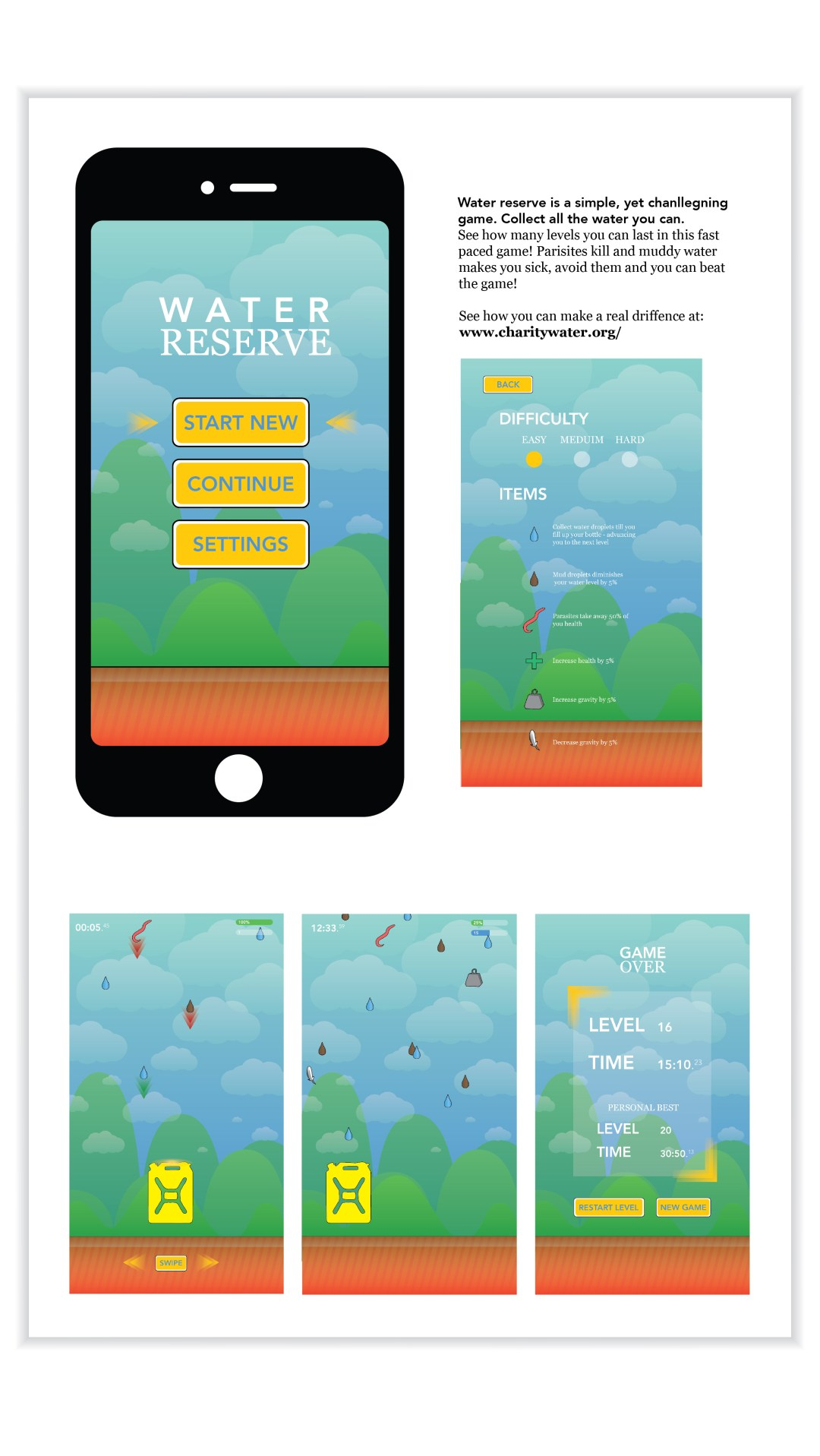 Charity Water App-Game Design