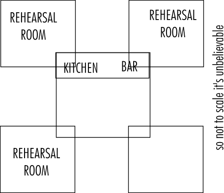 A very rough map of the layout of the Players Place