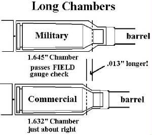 .308 Winchester vs. 7.62x51 NATO - CASE DIMENSIONS