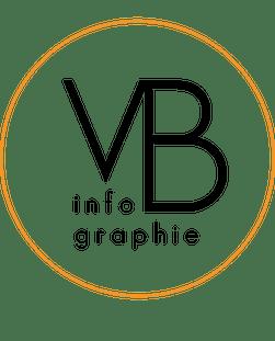 violaine bucheron infographie pont chateau saint nazaire
