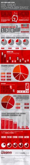 SNUGG Infograph