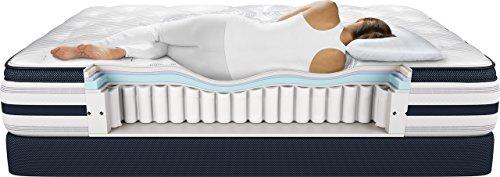 beautyrest recharge simmons plush pillow top king mattress pocketed coil gel memory foam