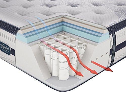 simmons beautyrest recharge glimmer plush pillow top mattress pocketed coil gel memory foam