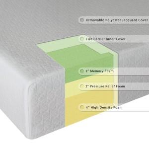 Sleep Master 8 Inch Pressure Relief Memory Foam Mattress Layer Structure