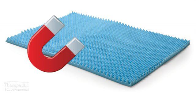 Magnetic Mattress Pad For Pain Control Mattress Stuff