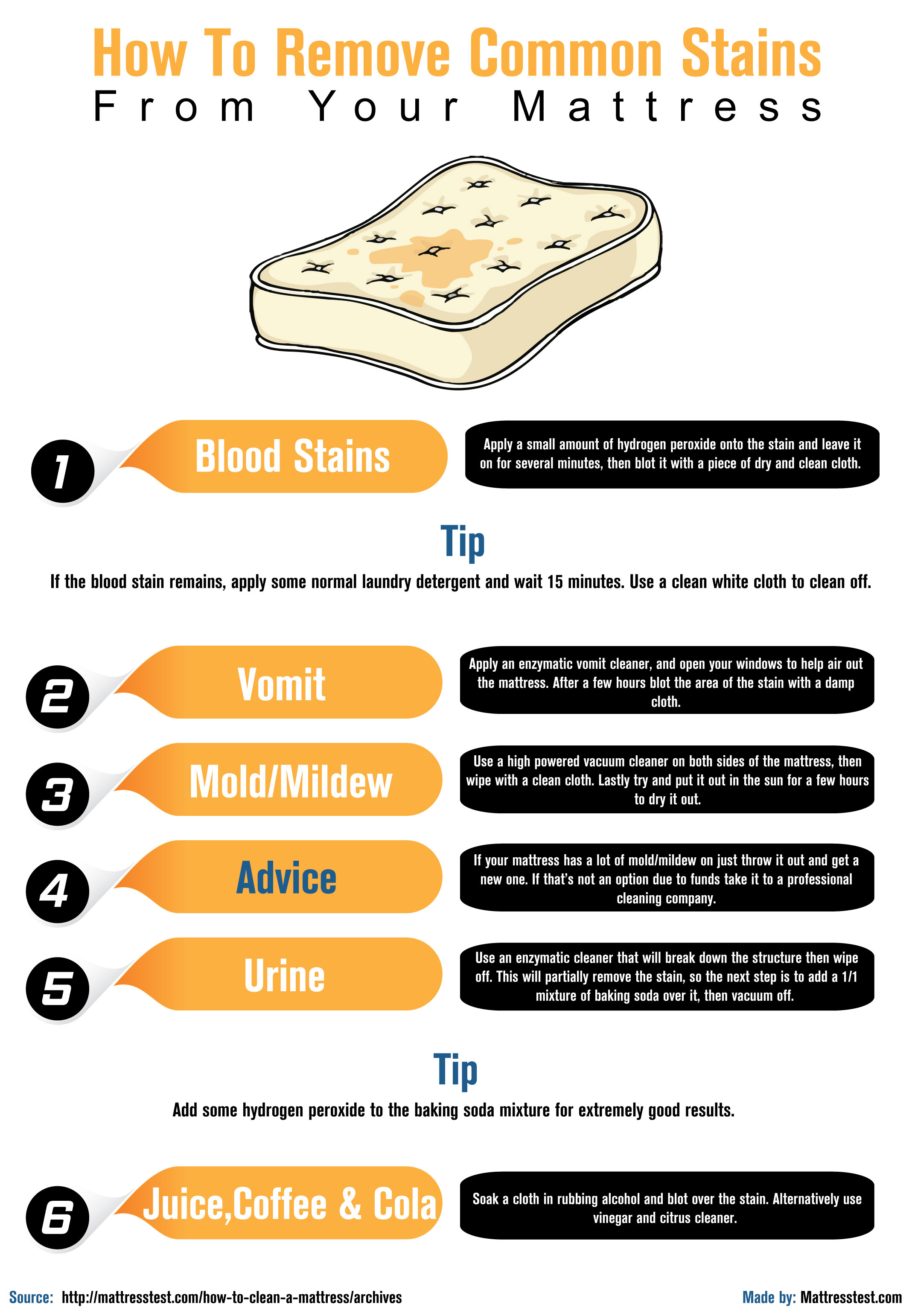 how to remove common stains from your mattress infographic best mattress reviews 2017 2018. Black Bedroom Furniture Sets. Home Design Ideas