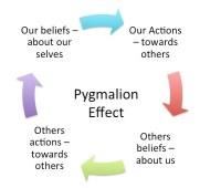 Pygeffect