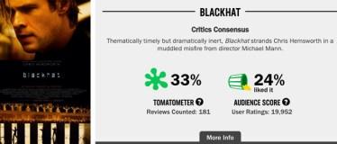 Rotten_Blackhat