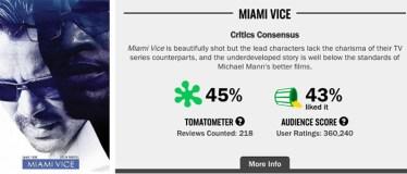 Rotten_Miami