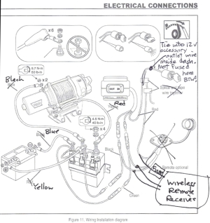basic electrical wiring: Escapees Discussion Forumwinch