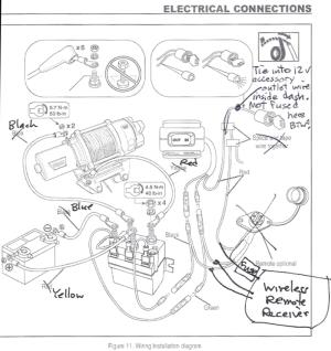 Kawasaki Teryx Forum  Warn Winch and Wireless Remote Install