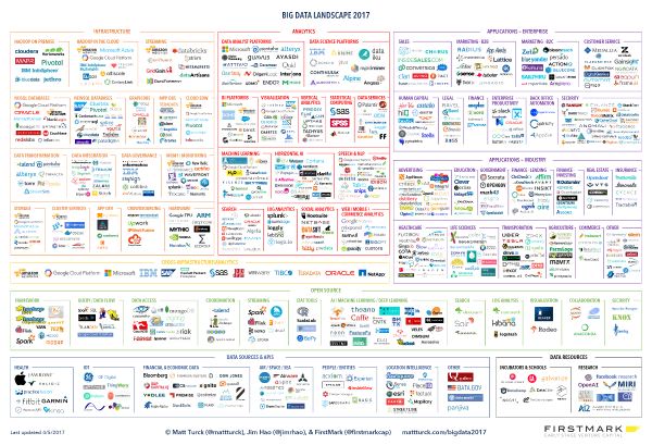 25+ Data Landscape Pictures and Ideas on Pro Landscape