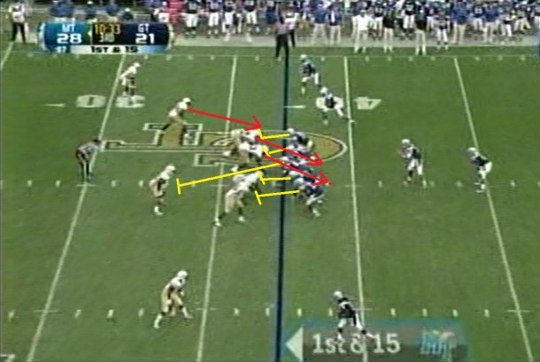 This play is a zone run to the left, but the Tech defensive tackle and backside end get strong penetration to the backfield in addition to penetration from the left side of the offensive line to force Cunningham to change direction in the backfield.