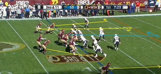 RG3SD1tough