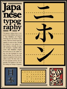 Japanese Typography Posters