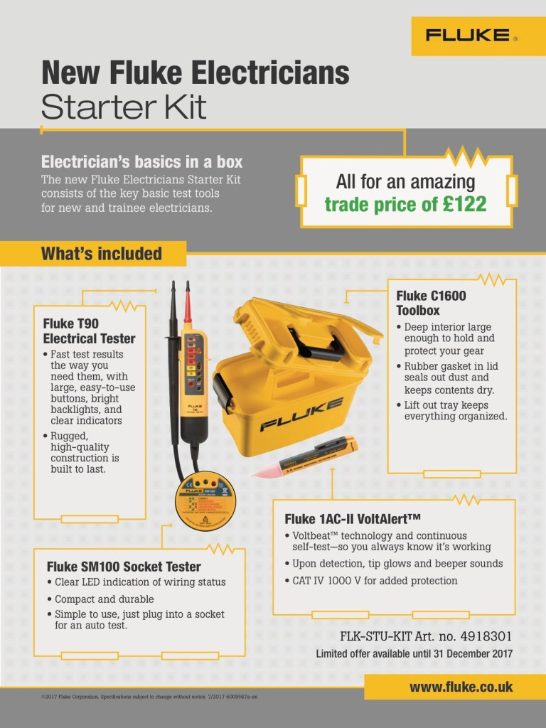 Fluke Electricians Starter Kit, Europe Campaign Flyer