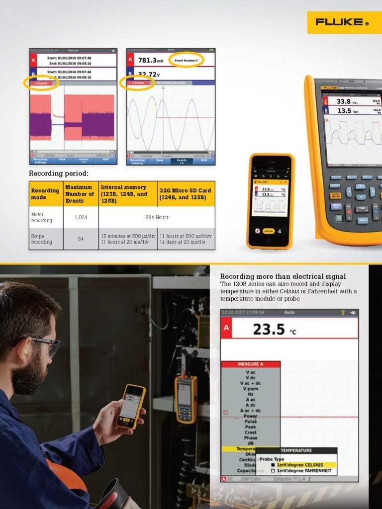 120B Scopemeter Sales Battlecard