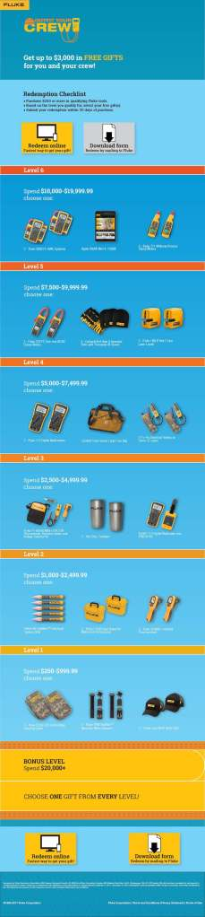 Fluke T3 National Promo, Outfit Your Crew, Web Page