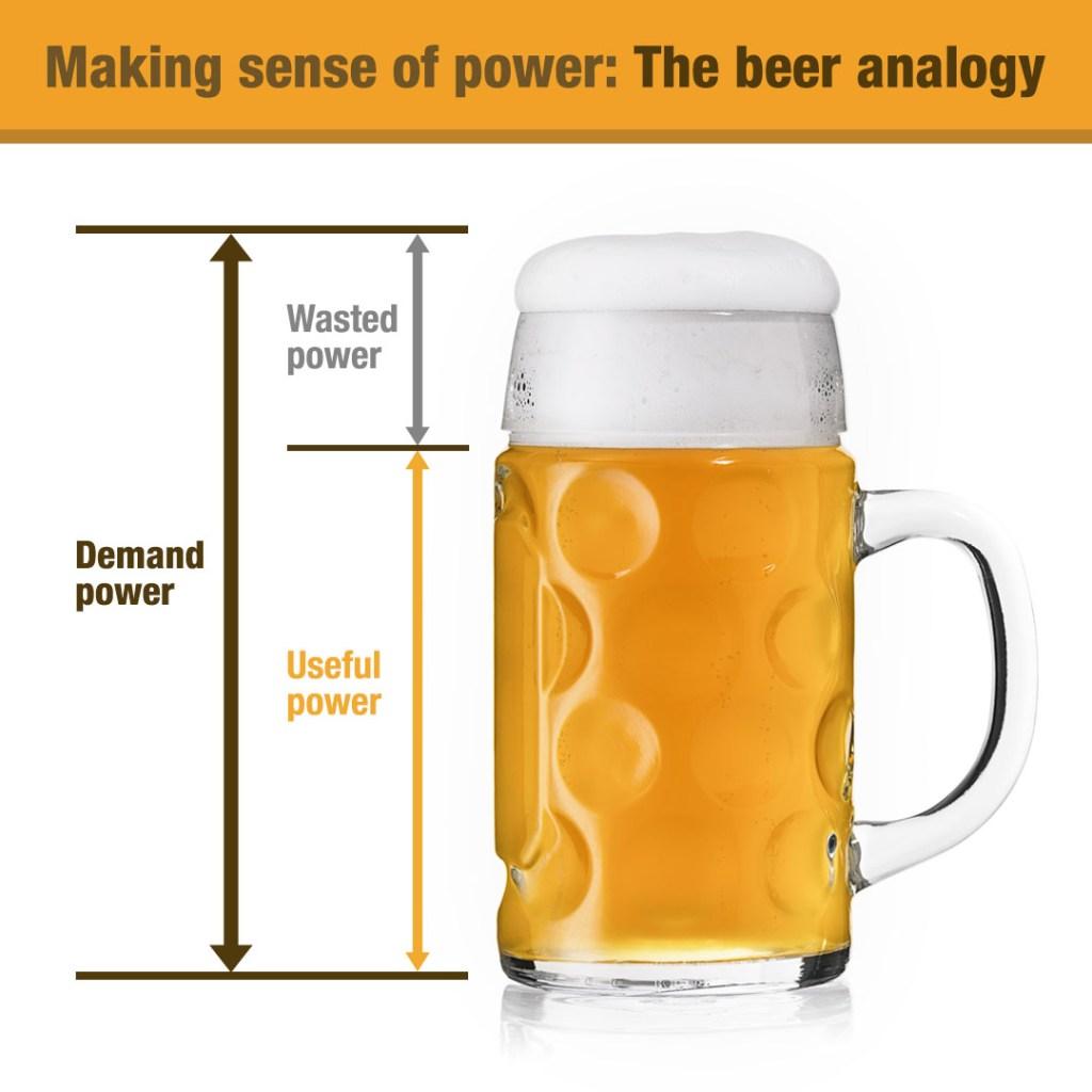 Making Sense of Power, Beer Analogy Social Banners