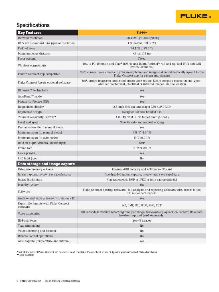 Fluke TiS60+ Datasheet