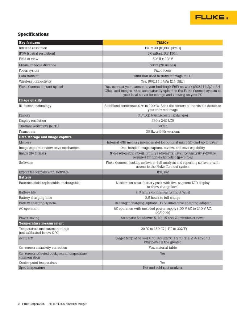 TiS20+ Datasheet