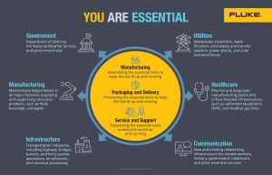 You Are Essential COVID Response Poster