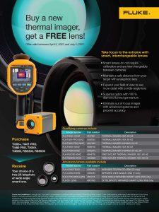 Fluke Thermal Imaging Lens Promo Flyer