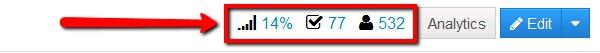 14% optin rate