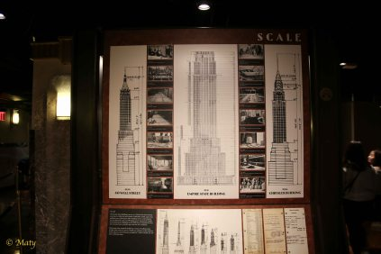 Some dimensions of the Empire State Building