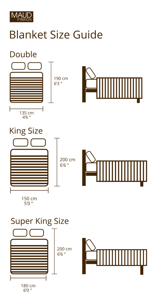 Maud interiors blanket size guide