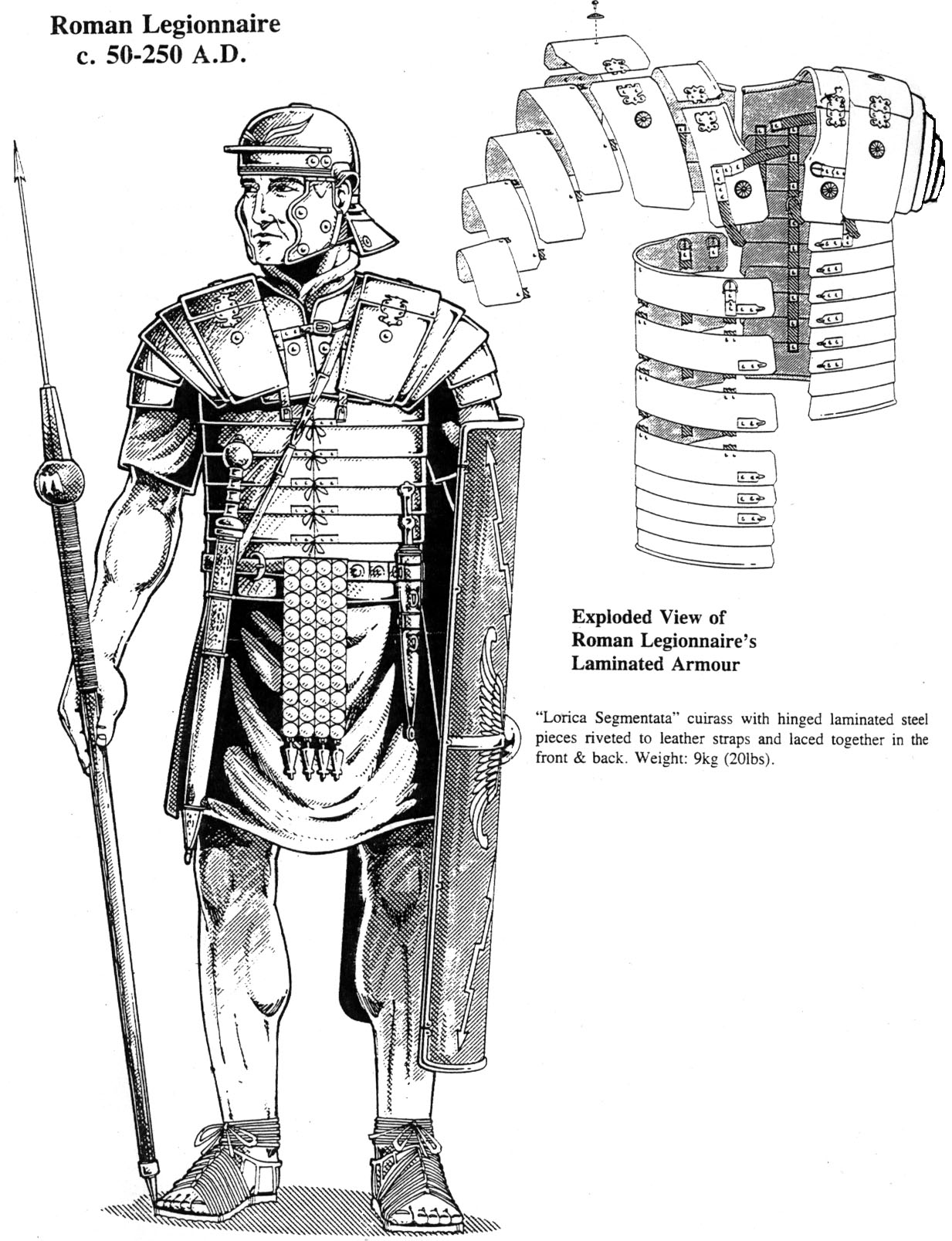 roman soldier diagram sun elevation real armor new vegas mod requests the nexus forums
