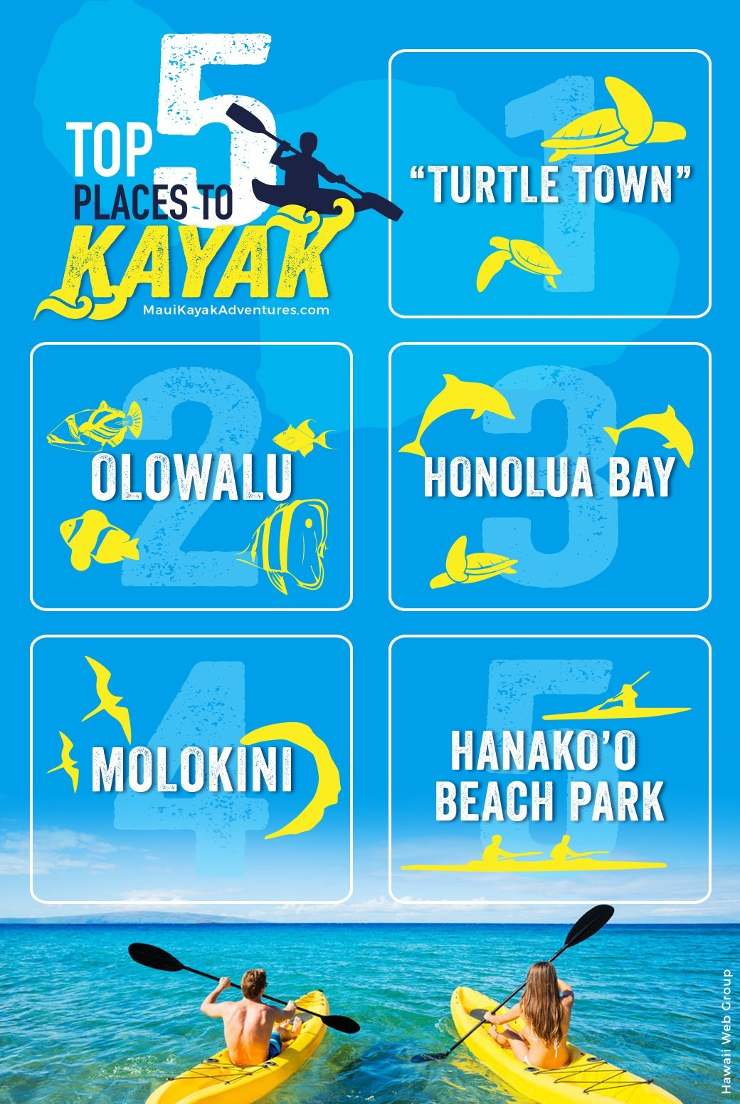 Top Places Maui Kayaking