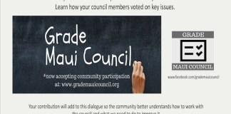 Grade Maui Council