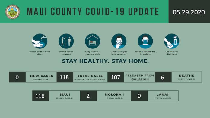 Keeping Children Healthy COVID-19