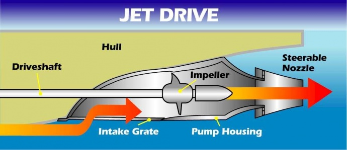 Jet Ski Engine Diagram As Well Kawasaki Jet Ski Engine Diagram