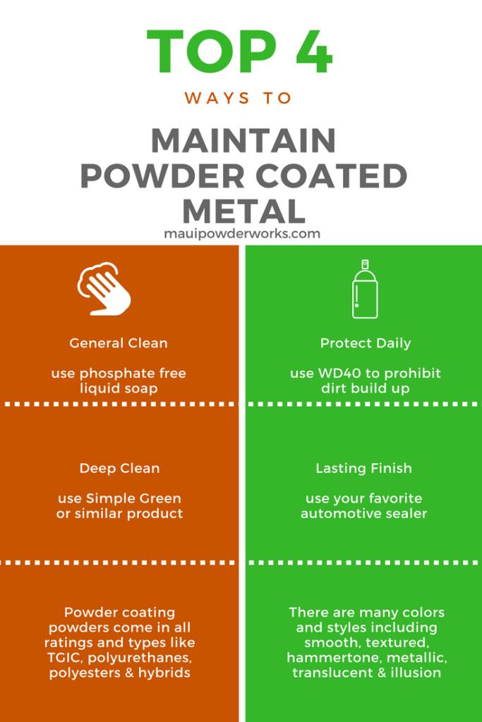 4 Ways to Maintain Powder Coating