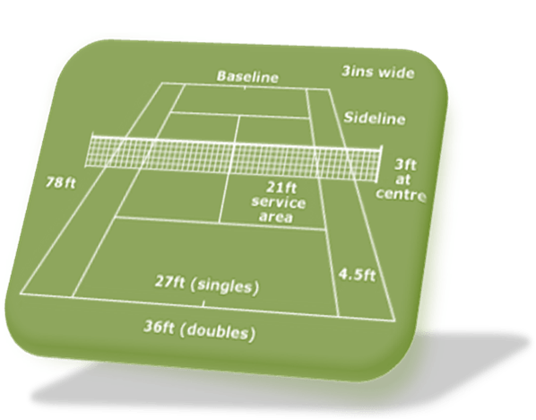 measurement of tennis court with diagram apc smart ups 1500 battery wiring maulik h patel all about the