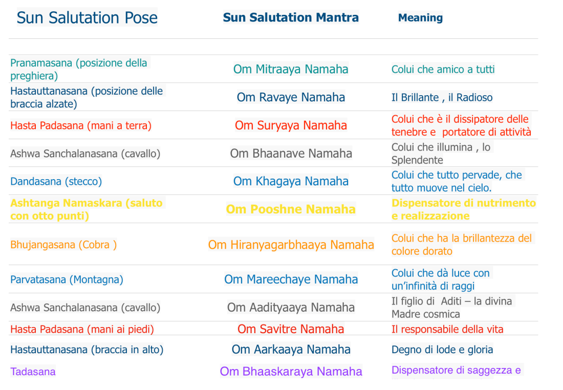 Mantra Sun Salutation