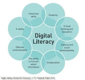 Digital literacy is a school subject from Year 1